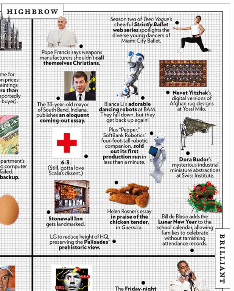 Budor NY Mag